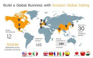 ธุรกิจออนไลน์ - Amazon Report 2